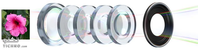 كاميرا الايباد الجديد - ipad 3 isight camera